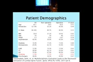 Paper 2: Multidisciplinary conference leads to the decreased utilization of spinal fusion
